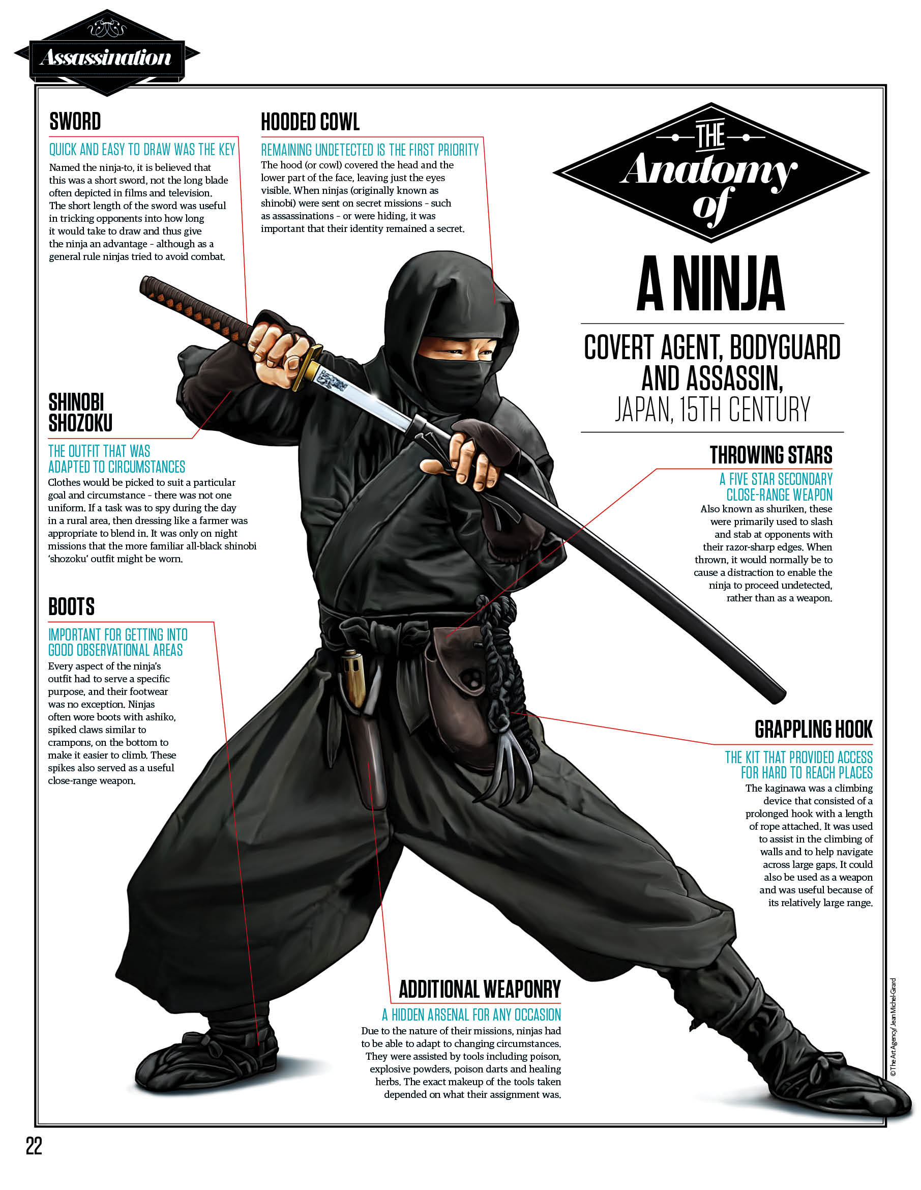 NINJA! - Shinobi, Kunoichi & the history of Ninjutsu